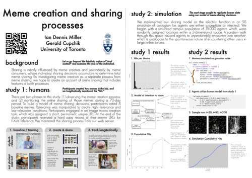poster: Poster: Meme creation and sharing processes