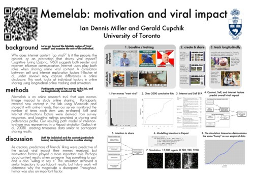 poster: Memelab: Motivation and Viral Impact