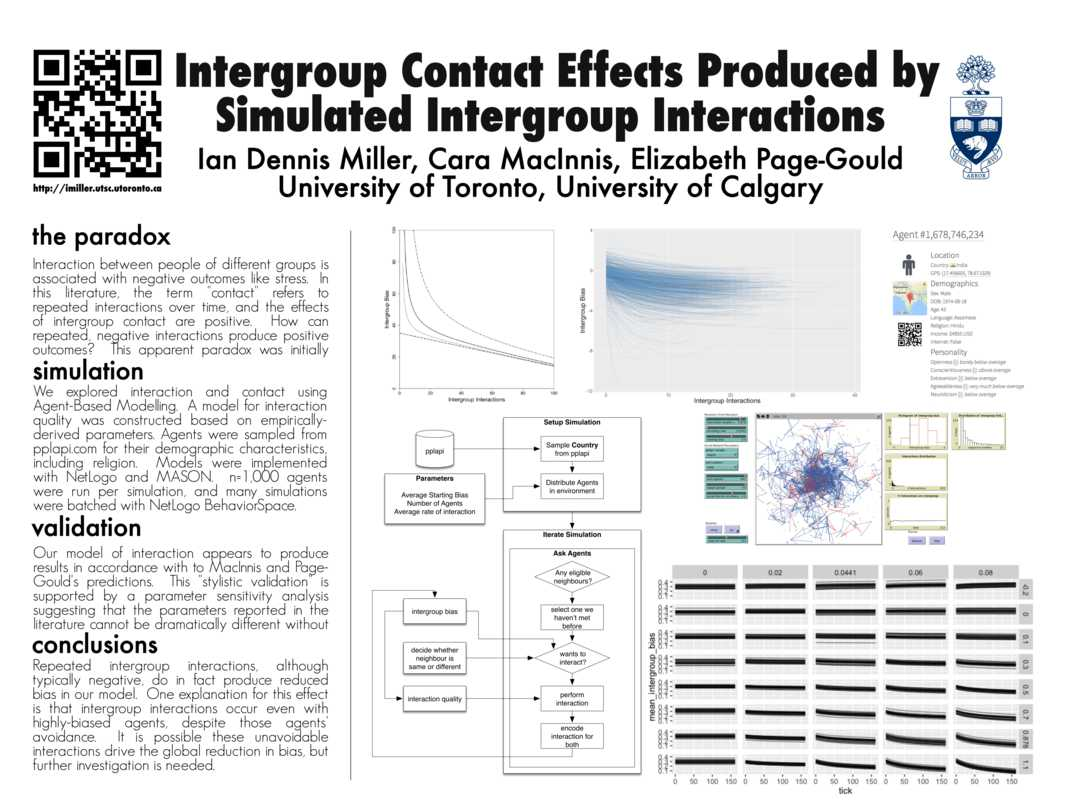 poster: Intergroup Contact Effects Produced by Simulated Intergroup Interactions